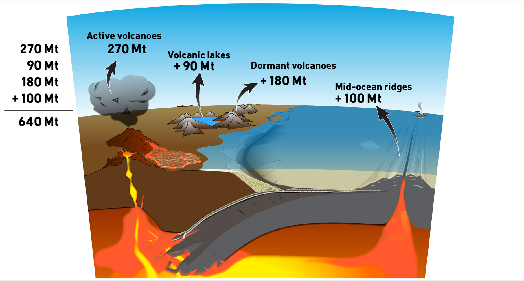 Denial101x 322 volcano diagram high resolution jpeg 1024 pixels wide ccuart Images