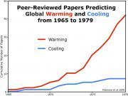 Causes of global warming essays