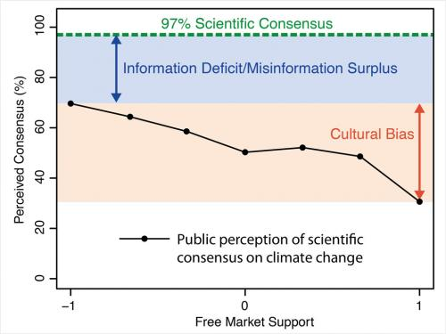 the ideology of consensus This paper critically analyses the ideology of washington consensus the paper starts with discussions about factors and circumstances that have caused the emergence of washington consensus this is followed by discussing positive implications of washington consensus for certain countries by .