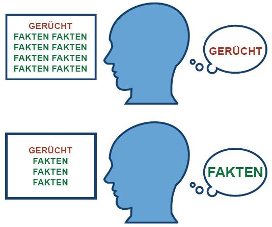 konnitiwa translation