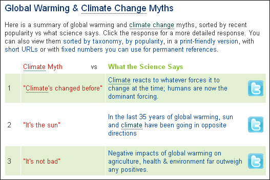 Skeptical Science's myth debunking page