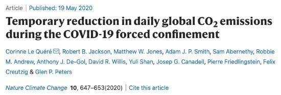 Temporary reduction in daily global CO2 emissions during the COVID 19 forced confinement
