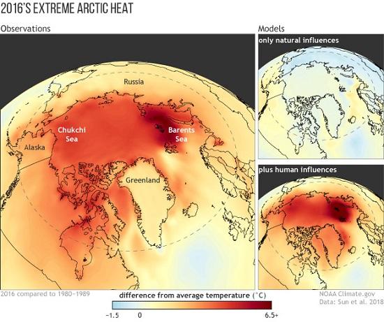 Arctic Extreme Heat 2016