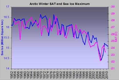 Arctic_factors2.jpg