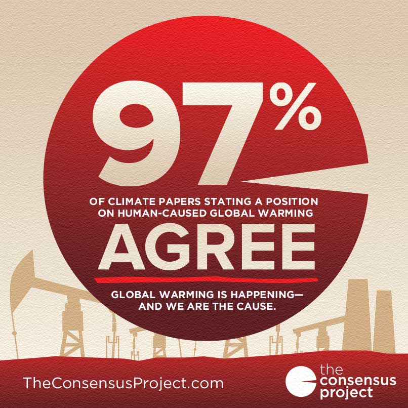 '97% Of Climate Scientists Agree' Is 100% Wrong C02_TCP_social_media_image_97