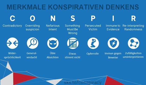 CONSPIR-DE