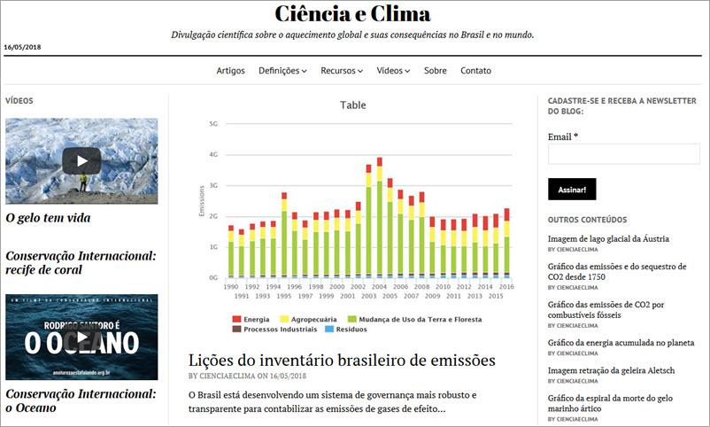 Ciencia-e-clima