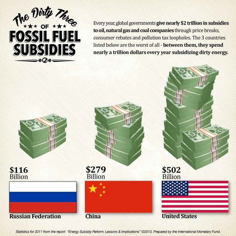 indirect subsidies