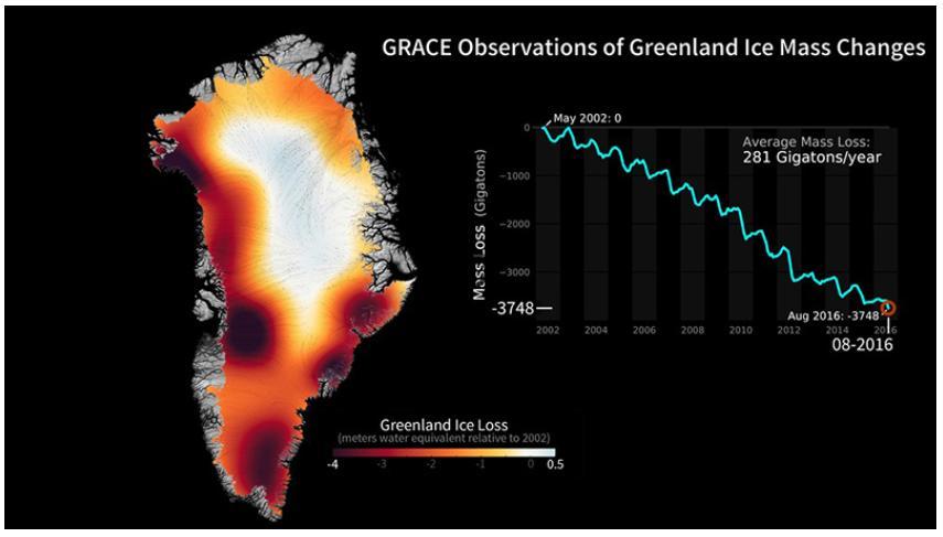 Grace - Greenland 2002-2016