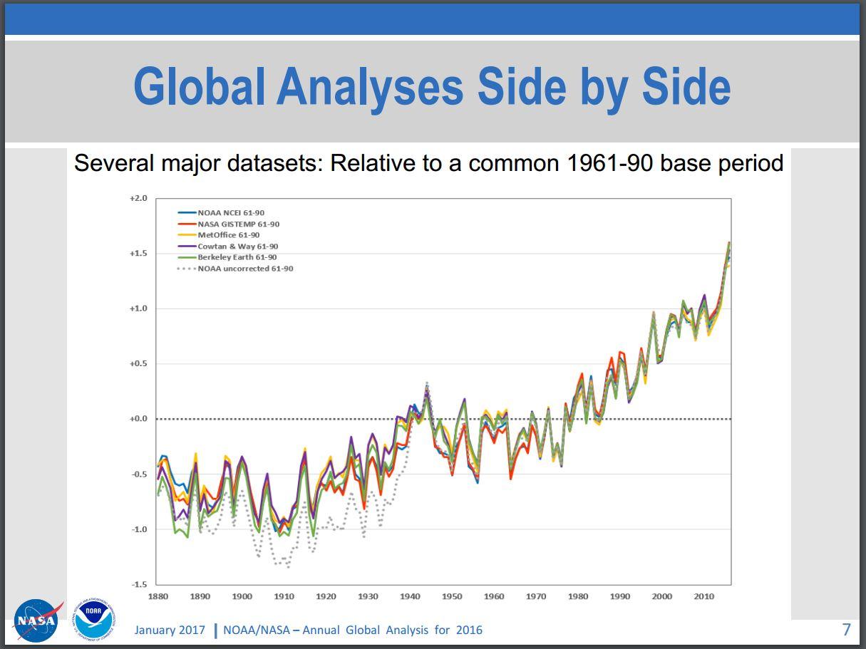 GlobalAnalysesSidebySide