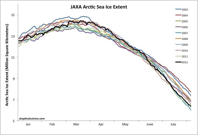 JAXA extent to Aug 4