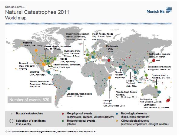 2011 Natural Catastrophes