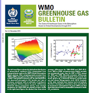 Cover of WMO GHG Bulletin