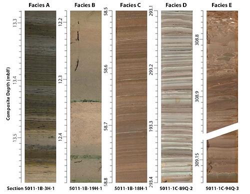 sediment cores from 'Lake E'