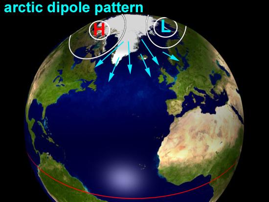 dipole.jpg