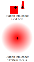 Station area of influence