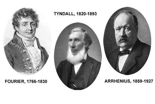 Fourier, Tyndall & Arrhenius - the grandfathers of climate science