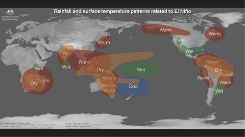 2015-16 El Nino Impacts