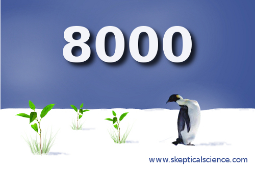 SkS Facebook 8000 likes