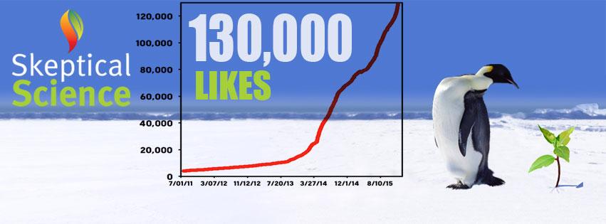 FBLikes130000
