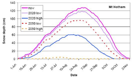 Average Snowfall In Virginia Beach Va Sperlings