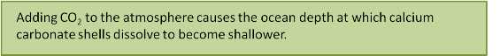 txtbox: shoaling of omega